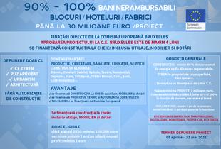 90% BANI NERAMBURSABILI, COMISIA EUROPEANA BRUXELLES