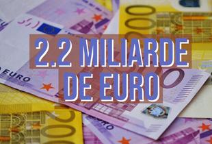 2,2 miliarde de euro pentru antreprenorii din România