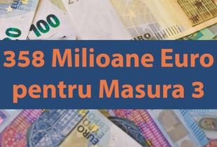 358 milioane Euro pentru reluarea Masurii 3 de la zero